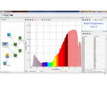 Spectroscopy Software