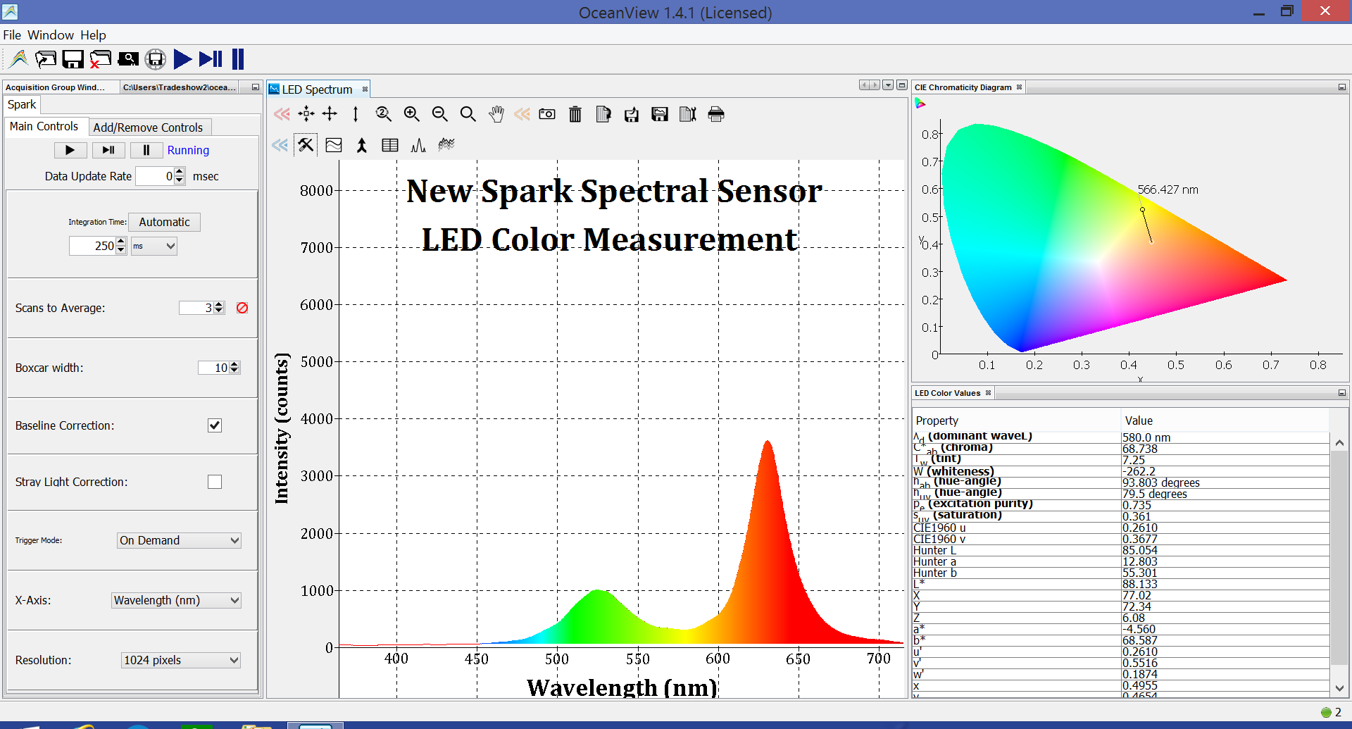 Led Color Measurement With Compact Spectral Sensor